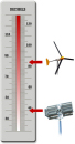 Sound Level Pressure VQ WindJet vs Propeller